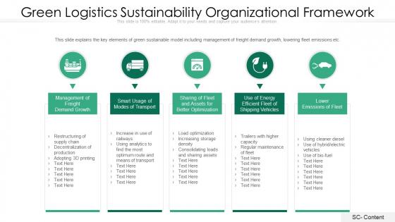 Green Logistics Sustainability Organizational Framework Ppt PowerPoint Presentation Gallery Model PDF