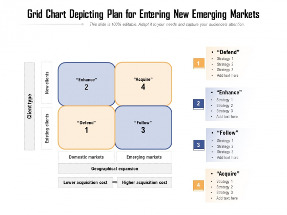 Grid Chart Depicting Plan For Entering New Emerging Markets Ppt PowerPoint Presentation File Slides PDF