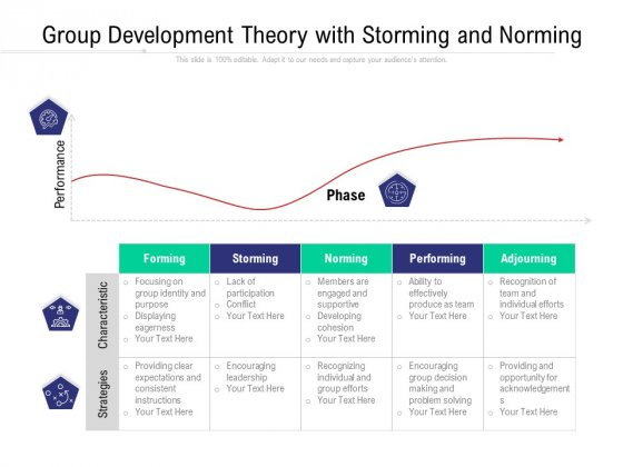 Group Development Theory With Storming And Norming Ppt PowerPoint Presentation Model Guidelines PDF