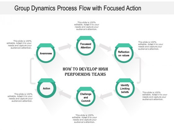 Group_Dynamics_Process_Flow_With_Focused_Action_Ppt_PowerPoint_Presentation_Summary_Outfit_PDF_Slide_1