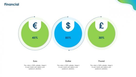 Growing Churn Rate In IT Organization Financial Diagrams PDF