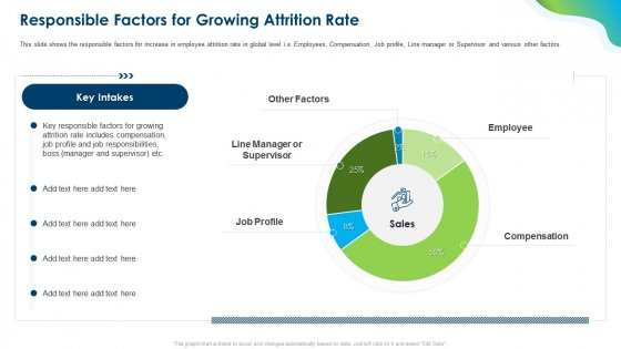 Growing Churn Rate In IT Organization Responsible Factors For Growing Attrition Rate Pictures PDF