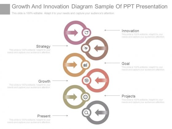 Growth And Innovation Diagram Sample Of Ppt Presentation