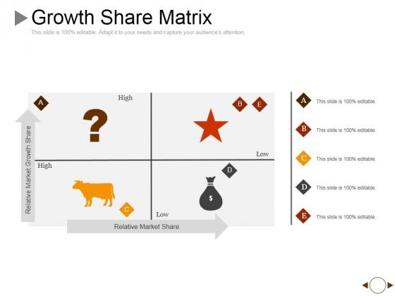 Growth Share Matrix Ppt PowerPoint Presentation Professional Portrait