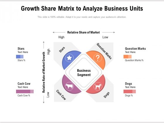 Growth Share Matrix To Analyze Business Units Ppt PowerPoint Presentation Gallery Summary PDF