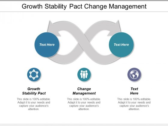Growth Stability Pact Change Management Ppt PowerPoint Presentation Portfolio Graphics Tutorials