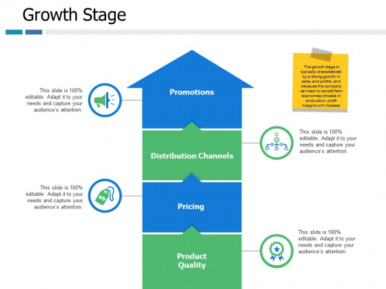 Growth Stage Ppt PowerPoint Presentation Slides Deck