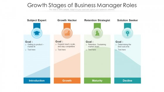 Growth Stages Of Business Manager Roles Ppt PowerPoint Presentation File Graphic Images PDF