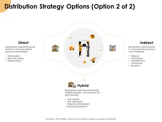 Growth Strategy And Growth Management Implementation Distribution Strategy Options Indirect Ppt Show Clipart PDF