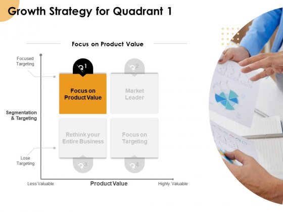Growth Strategy And Growth Management Implementation Growth Strategy For Quadrant 1 Ppt Infographics Clipart PDF