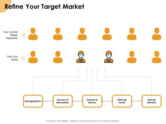 Growth Strategy And Growth Management Implementation Refine Your Target Market Ppt Model Introduction PDF
