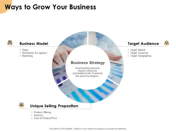Growth Strategy And Growth Management Implementation Ways To Grow Your Business Ppt Infographics Outfit PDF