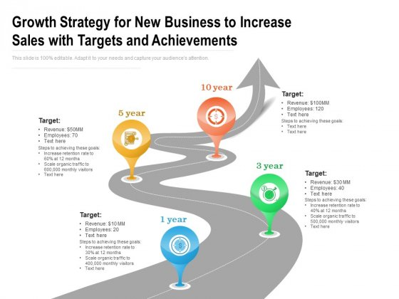 Growth Strategy For New Business To Increase Sales With Targets And Achievements Ppt PowerPoint Presentation File Formats PDF