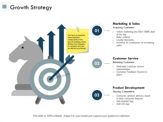 Growth Strategy Management Ppt Powerpoint Presentation Icon Slide
