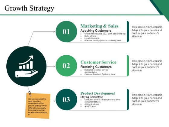 Growth Strategy Ppt PowerPoint Presentation Ideas Graphics Tutorials