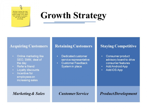 Growth Strategy Ppt PowerPoint Presentation Styles Microsoft