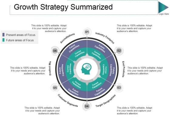 Growth Strategy Summarized Ppt PowerPoint Presentation Gallery Topics