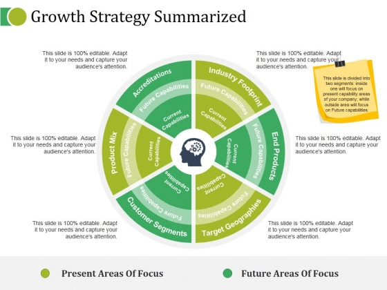 Growth Strategy Summarized Ppt PowerPoint Presentation Layouts Outfit