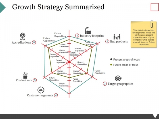 Growth Strategy Summarized Ppt PowerPoint Presentation Professional Graphics Download
