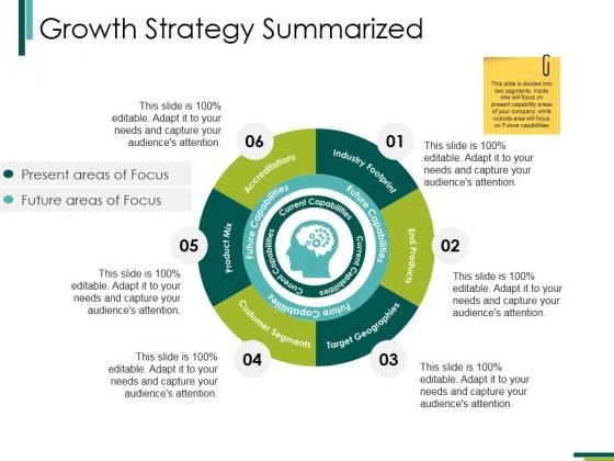 Growth Strategy Summarized Ppt PowerPoint Presentation Styles Slide
