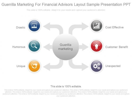 Guerrilla Marketing For Financial Advisors Layout Sample Presentation Ppt