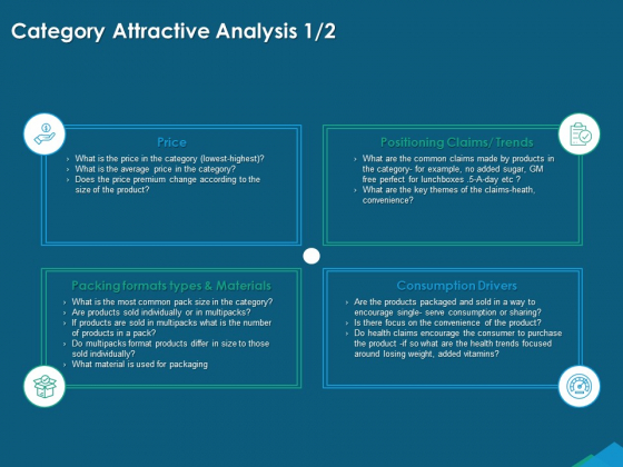 Guide For Managers To Effectively Handle Products Category Attractive Analysis Price Ppt PowerPoint Presentation Show Portrait PDF
