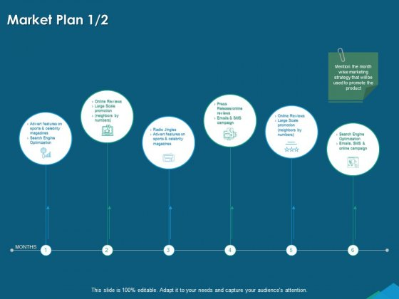 Guide For Managers To Effectively Handle Products Market Plan Ppt Slides Topics PDF