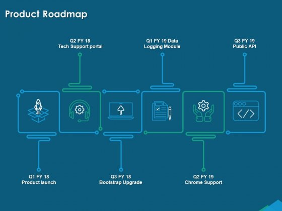 Guide For Managers To Effectively Handle Products Product Roadmap Ppt Summary Layout Ideas PDF