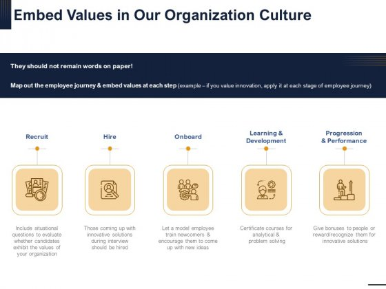 Guide Map Employee Experience Workplace Embed Values In Our Organization Culture Themes PDF