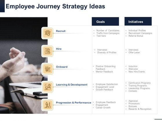 Guide Map Employee Experience Workplace Employee Journey Strategy Ideas Clipart PDF