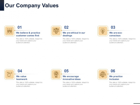 Guide Map Employee Experience Workplace Our Company Values Topics PDF