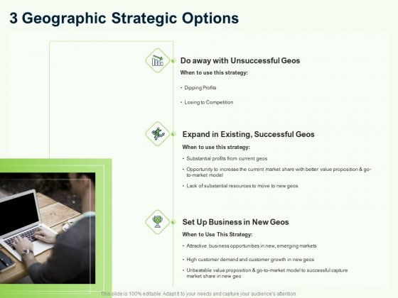 Guide To Overseas Expansion Plan For Corporate Entity 3 Geographic Strategic Options Diagrams PDF