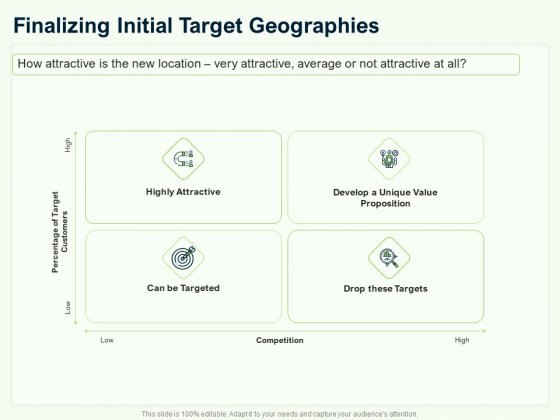 Guide To Overseas Expansion Plan For Corporate Entity Finalizing Initial Target Geographies Sample PDF