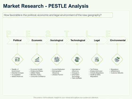 Guide To Overseas Expansion Plan For Corporate Entity Market Research PESTLE Analysis Microsoft PDF