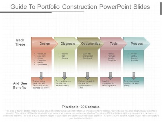 Guide To Portfolio Construction Powerpoint Slides