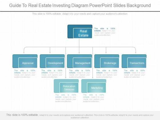 Guide To Real Estate Investing Diagram Powerpoint Slides Background