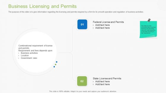 Guidebook For Business Business Licensing And Permits Rules PDF