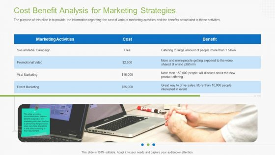 Guidebook For Business Cost Benefit Analysis For Marketing Strategies Elements PDF