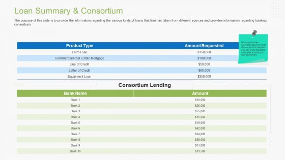 Guidebook For Business Loan Summary And Consortium Brochure PDF