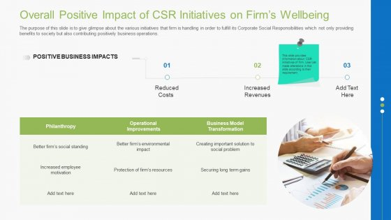 Guidebook For Business Overall Positive Impact Of Csr Initiatives On Firms Wellbeing Download PDF