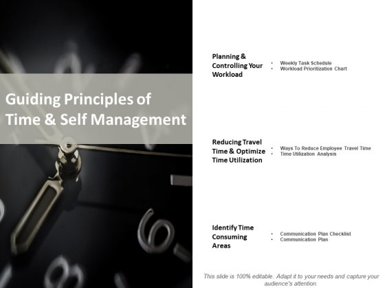 Guiding Principles Of Time And Self Management Ppt PowerPoint Presentation Styles Designs