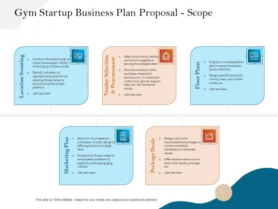 Gym And Fitness Center Business Plan Gym Startup Business Plan Proposal Scope Pictures PDF