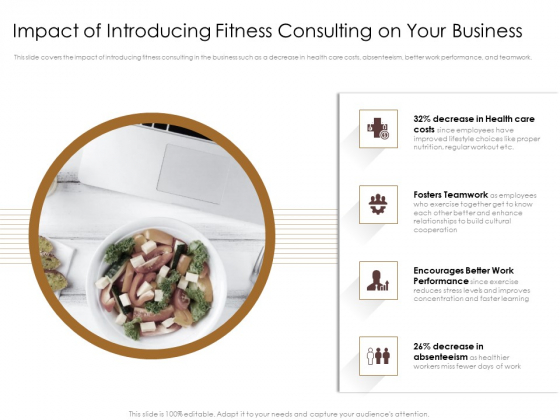 Gym Consultant Impact Of Introducing Fitness Consulting On Your Business Elements PDF