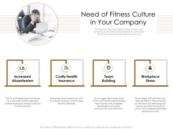 Gym Consultant Need Of Fitness Culture In Your Company Demonstration PDF