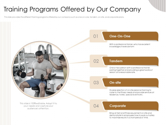Gym Consultant Training Programs Offered By Our Company Pictures PDF