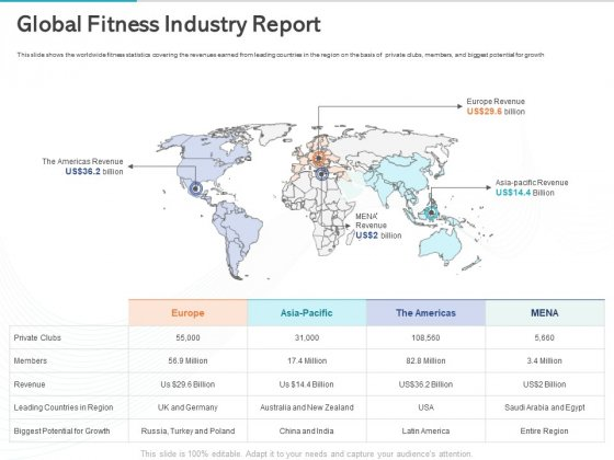 Gym Health And Fitness Market Industry Report Global Fitness Industry Report Guidelines PDF