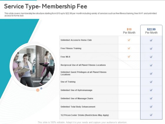 Gym Health And Fitness Market Industry Report Service Type Membership Fee Ppt PowerPoint Presentation Inspiration Slide Portrait PDF