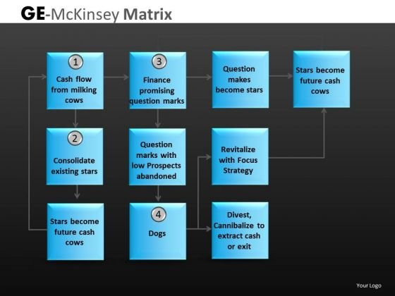 Ge Mckinsey Matrix Diagram Flowchart Process PowerPoint Slides