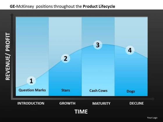 Ge Mckinsey Matrix Statistical Curve PowerPoint Templates
