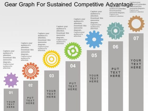 Gear Graph For Sustained Competitive Advantage PowerPoint Templates